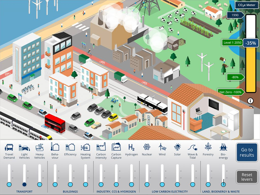 A screenshot of the interactive MacKay Carbon Calculator shows an illustration of a town, industry, countryside, coast and the transport and energy links across them. Image: BEIS